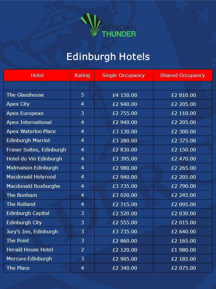Edinburgh Hotels HotelRatingSingle OccupancyShared Occupancy The Glasshouse5 £4 150.00 £2 810.00 Apex City4 £2 940.00 £2 205.00 Apex European3 £2 755.00 £2 110.00 Apex International4 £2 940.00 £2 205.00 Apex Waterloo Place4 £3 130.00 £2 300.00 Edinburgh Marriot4 £3 280.00 £2 375.00 Fraser Suites, Edinburgh4 £2 830.00 £2 150.00 Hotel du Vin Edinburgh4 £3 395.00 £2 470.00 Malmaison Edinburgh4 £2 980.00 £2 265.00 Macdonald Holyrood4 £2 940.00 £2 205.00 Macdonald Roxburghe4 £3 735.00 £2 790.00 The Bonham4 £3 020.00 £2 245.00 The Rutland4 £2 715.00 £2 095.00 Edinburgh Capital3 £2 520.00 £2 030.00 Edinburgh City3 £2 555.00 £2 015.00 Jurys Inn, Edinburgh3 £3 735.00 £2 640.00 The Point3 £2 860.00 £2 165.00 Herald House Hotel2 £2 120.00 £1 980.00 Mercure Edinburgh3 £2 905.00 £2 185.00 The Place4 £2 340.00 £2 075.00