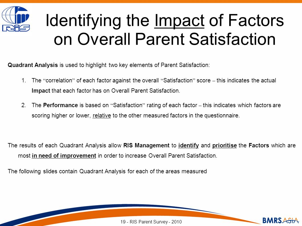 Quadrant Analysis is used to highlight two key elements of Parent Satisfaction: 1.The correlation of each factor against the overall Satisfaction scor