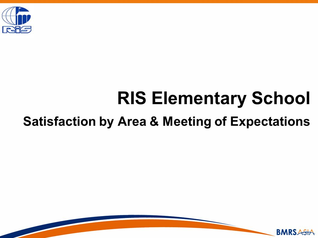 RIS Elementary School Satisfaction by Area & Meeting of Expectations