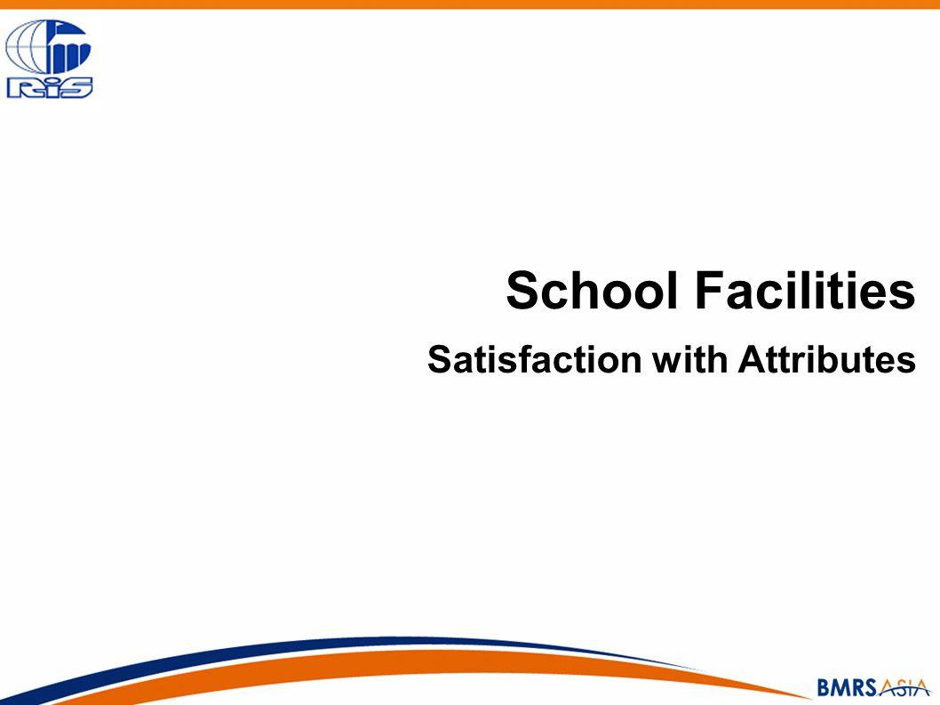 School Facilities Satisfaction with Attributes