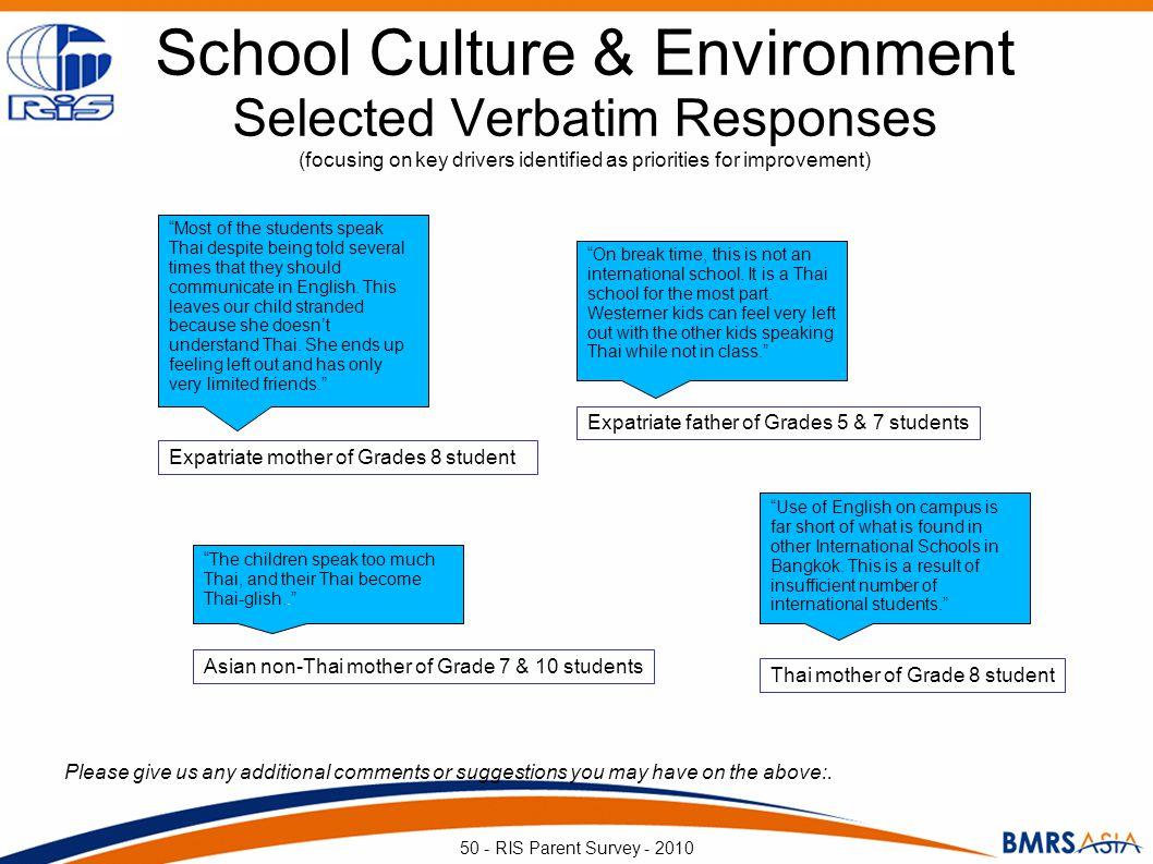 School Culture & Environment Selected Verbatim Responses (focusing on key drivers identified as priorities for improvement) Please give us any additio