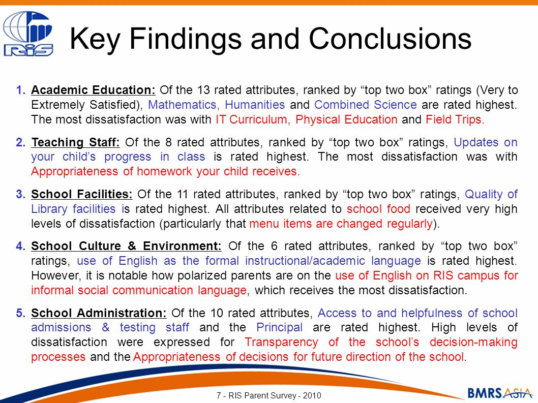 RIS High School Satisfaction by Area & Meeting of Expectations