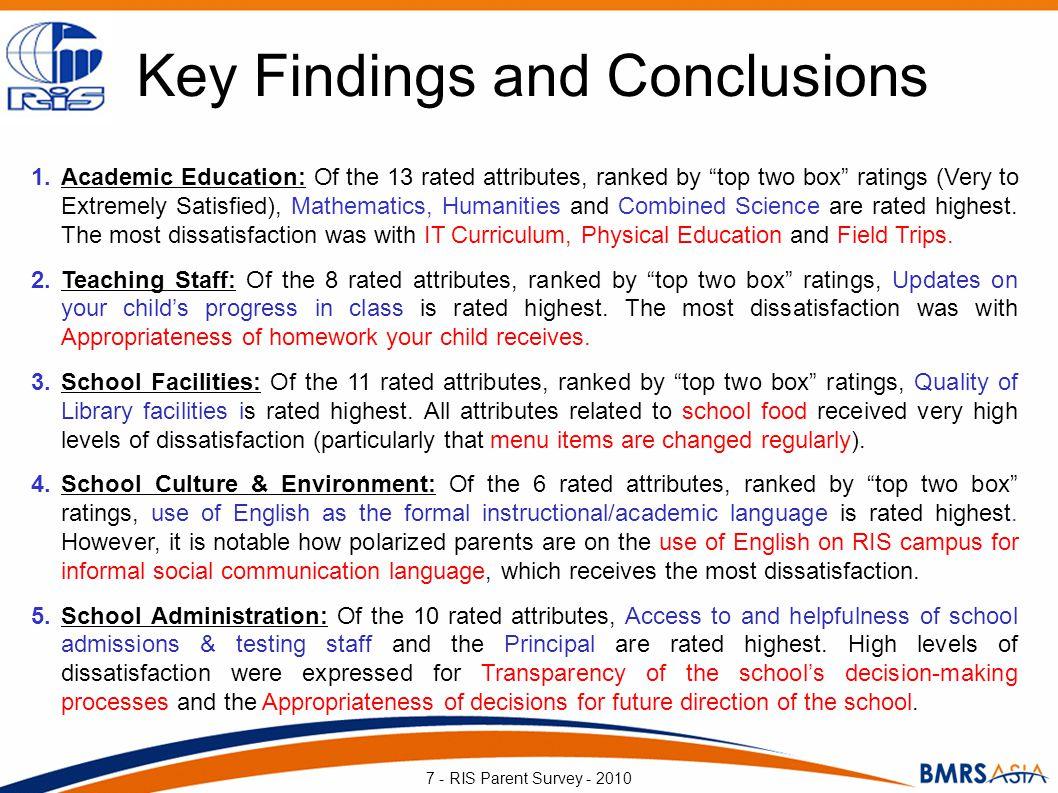 School Communication Methods Effectiveness