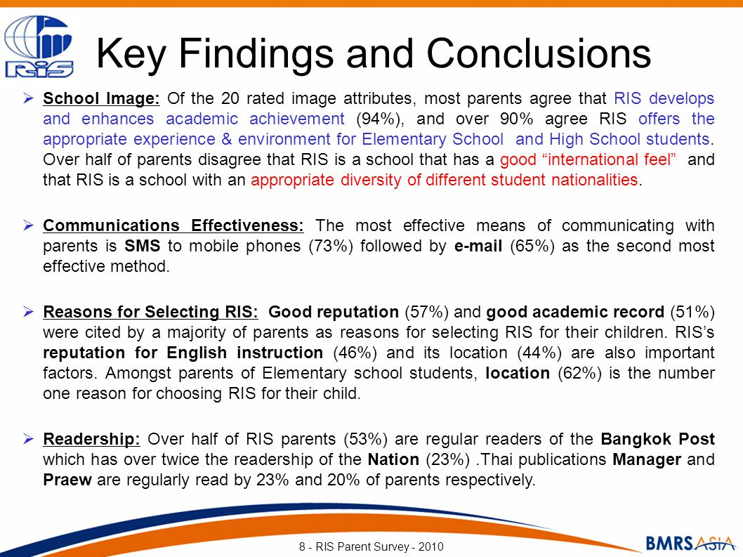Key Findings and Conclusions School Image: Of the 20 rated image attributes, most parents agree that RIS develops and enhances academic achievement (9