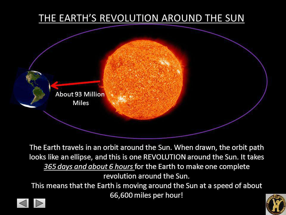 The Earth travels in an orbit around the Sun. When drawn, the orbit path looks like an ellipse, and this is one REVOLUTION around the Sun. It takes 36