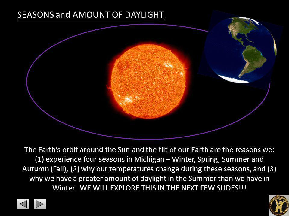 The Earths orbit around the Sun and the tilt of our Earth are the reasons we: (1) experience four seasons in Michigan – Winter, Spring, Summer and Aut