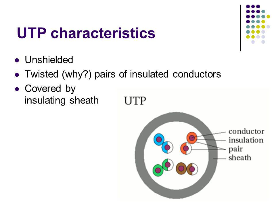 UTP characteristics Unshielded Twisted (why?) pairs of insulated conductors Covered by insulating sheath
