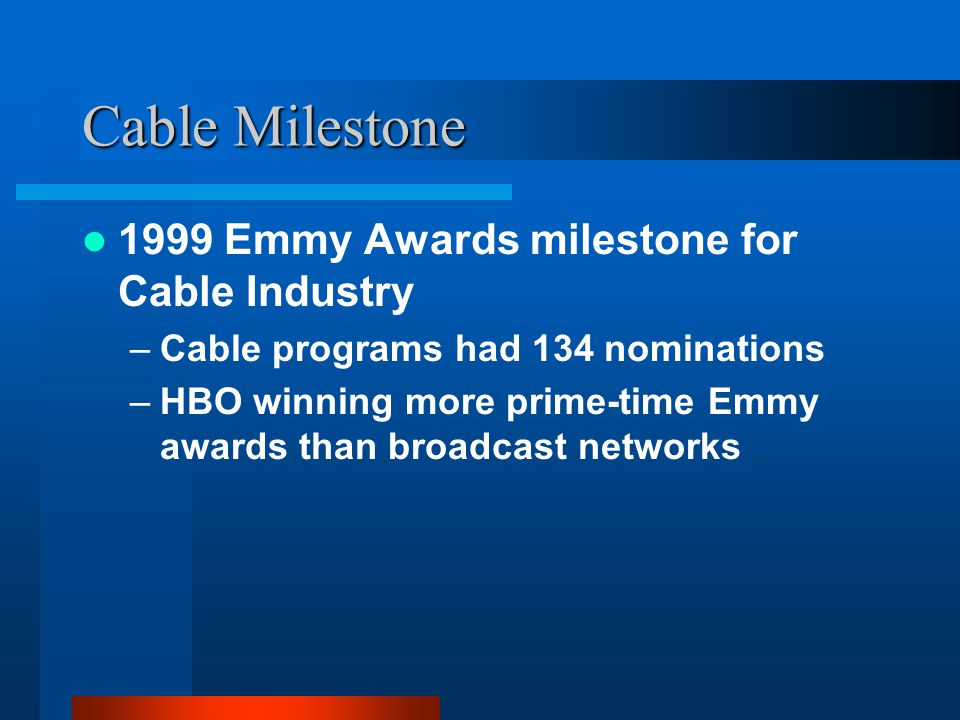 Cable Milestone 1999 Emmy Awards milestone for Cable Industry –Cable programs had 134 nominations –HBO winning more prime-time Emmy awards than broadcast networks