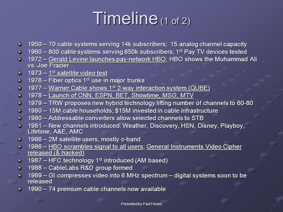 Presented by Paul Finster Timeline (2 of 2) 1992 – DBS services: DirecTV (acquires PrimeStar) and EchoStar 1993 – Bell Atlantic buys John Malones TCI (largest cable operator); 500 channel universe first described 1993 – DBS operators select MPEG-1 as digital video standard 1994 – Cable operators select MPEG-2 as digital video standard 1994 – Cable modem service begins 1995 – 64M cable households; 139 cable services; new broadband services launched including @Home, Roadrunner, others 1995 – Net2Phone is founded (VoIP) 1997 – $5B spent to upgrade to digital networks; DOCSIS 1.0 spec released 1998 – Paul Allen buys Charter Communications (6 th largest cable MSO); HDTV service begins; TCI buys TVGuide/Prevue 1998 – WorldGate launches 2-way internet TV 1999 – AT&T/TCI in $48B merger; HDTV begins via Scientific Atlanta s set-top boxes 1999 – FireWire standard adopted by CableLabs; PacketCable launched for VoIP solutions; Diva Systems launches VOD offering 2000 – Cable available to 97% of American homes 2001 – DOCSIS 2.0 spec released 2003 – Comcast buys AT&T Broadband 2004 – 13 million cable modem subscribers in North America (only 20% penetration) Source: http://www.cablecenter.org/history/timeline/index.cfm