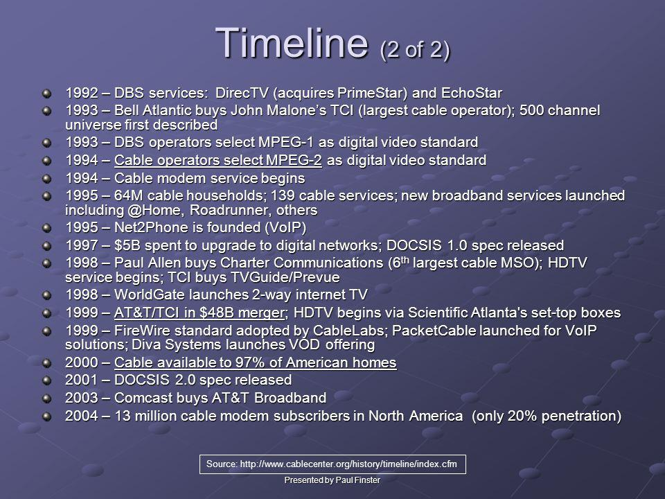 Presented by Paul Finster Timeline (2 of 2) 1992 – DBS services: DirecTV (acquires PrimeStar) and EchoStar 1993 – Bell Atlantic buys John Malones TCI