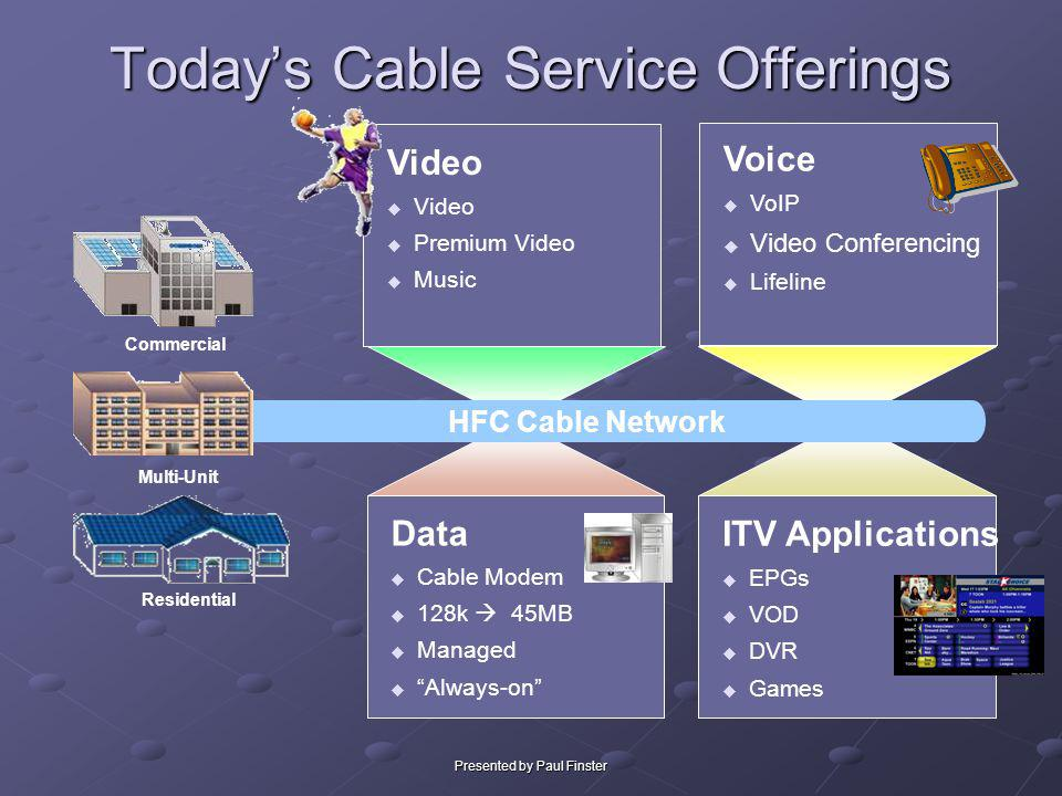 Presented by Paul Finster Cable Infrastructure Overview Analog to Digital transition Why we have set-top boxes Why we have set-top boxes Layers – the network from the from ground up Physical: Network Physical: Network Transport: MPEG Transport: MPEG Compression/Decompression Compression/Decompression Session: Conditional Access Session: Conditional Access Services: Data, Voice, Applications Services: Data, Voice, Applications