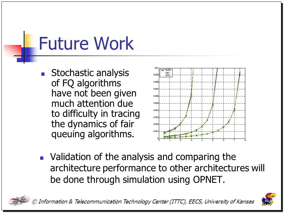 © Information & Telecommunication Technology Center (ITTC), EECS, University of Kansas Future Work Validation of the analysis and comparing the archit