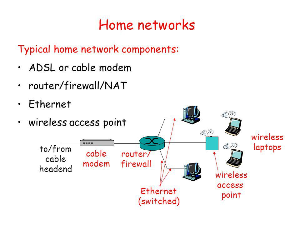 Home networks Typical home network components: ADSL or cable modem router/firewall/NAT Ethernet wireless access point wireless access point wireless laptops router/ firewall cable modem to/from cable headend Ethernet (switched)