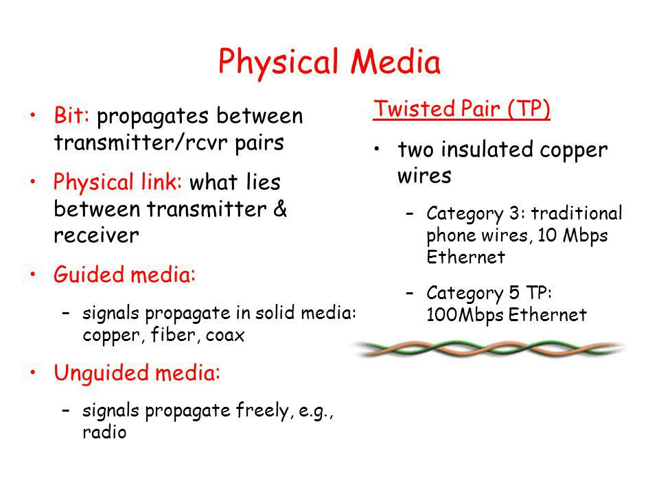 Physical Media Bit: propagates between transmitter/rcvr pairs Physical link: what lies between transmitter & receiver Guided media: –signals propagate in solid media: copper, fiber, coax Unguided media: –signals propagate freely, e.g., radio Twisted Pair (TP) two insulated copper wires –Category 3: traditional phone wires, 10 Mbps Ethernet –Category 5 TP: 100Mbps Ethernet