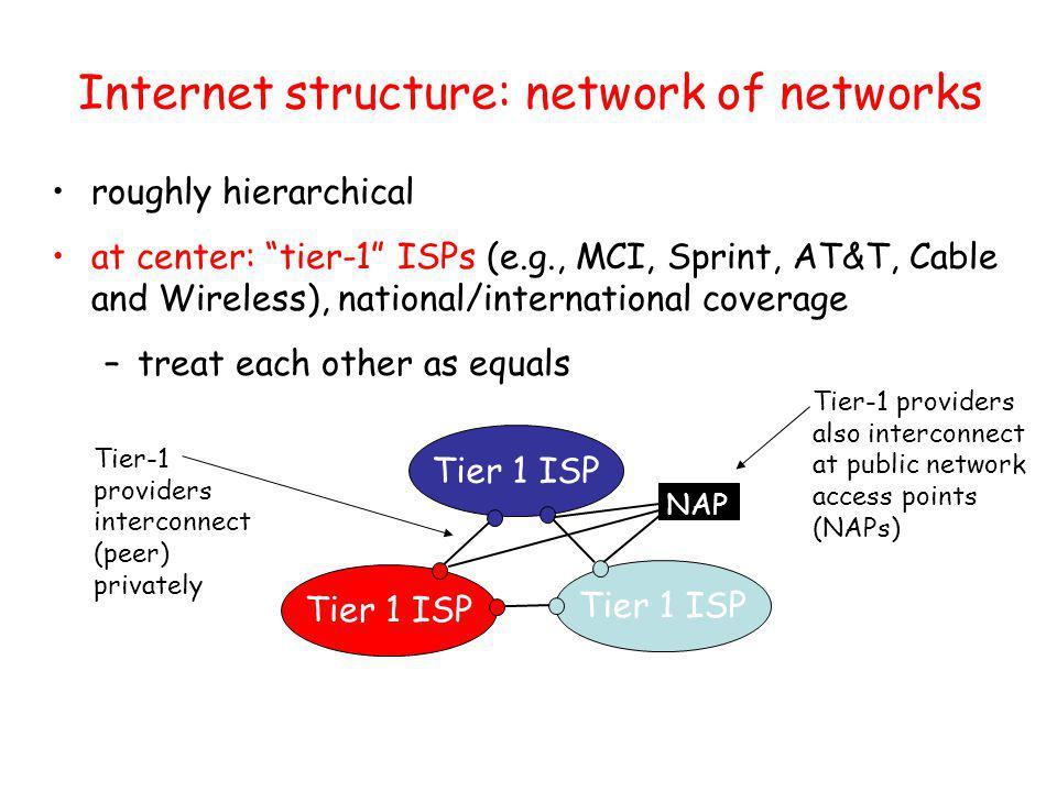 Internet structure: network of networks roughly hierarchical at center: tier-1 ISPs (e.g., MCI, Sprint, AT&T, Cable and Wireless), national/international coverage –treat each other as equals Tier 1 ISP Tier-1 providers interconnect (peer) privately NAP Tier-1 providers also interconnect at public network access points (NAPs)