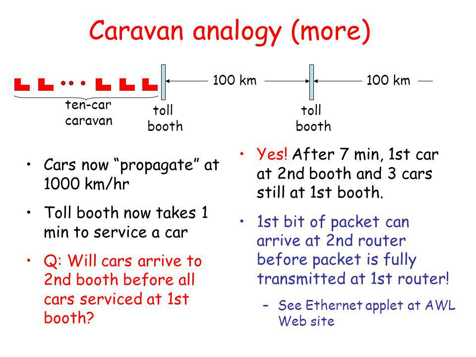 Caravan analogy (more) Cars now propagate at 1000 km/hr Toll booth now takes 1 min to service a car Q: Will cars arrive to 2nd booth before all cars serviced at 1st booth.