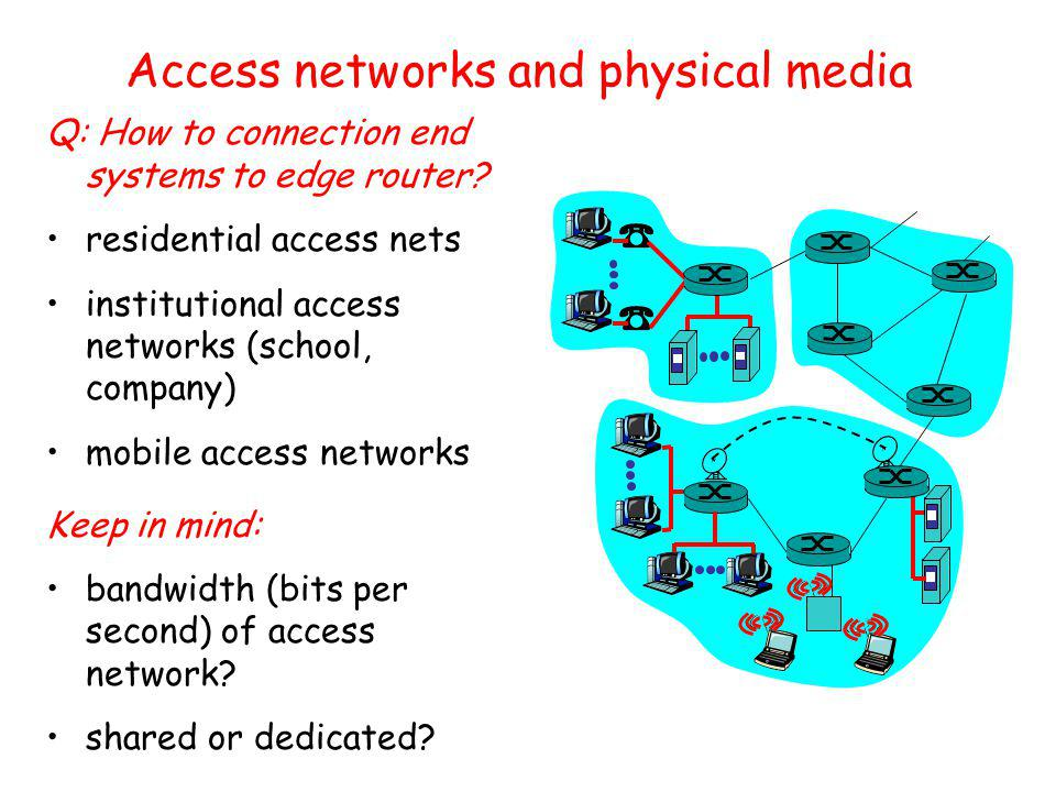 Protocol Layers Networks are complex.