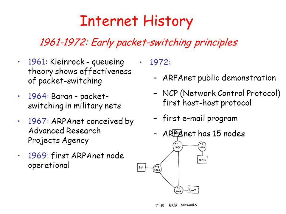 Internet History 1961: Kleinrock - queueing theory shows effectiveness of packet-switching 1964: Baran - packet- switching in military nets 1967: ARPAnet conceived by Advanced Research Projects Agency 1969: first ARPAnet node operational 1972: –ARPAnet public demonstration –NCP (Network Control Protocol) first host-host protocol –first  program –ARPAnet has 15 nodes : Early packet-switching principles
