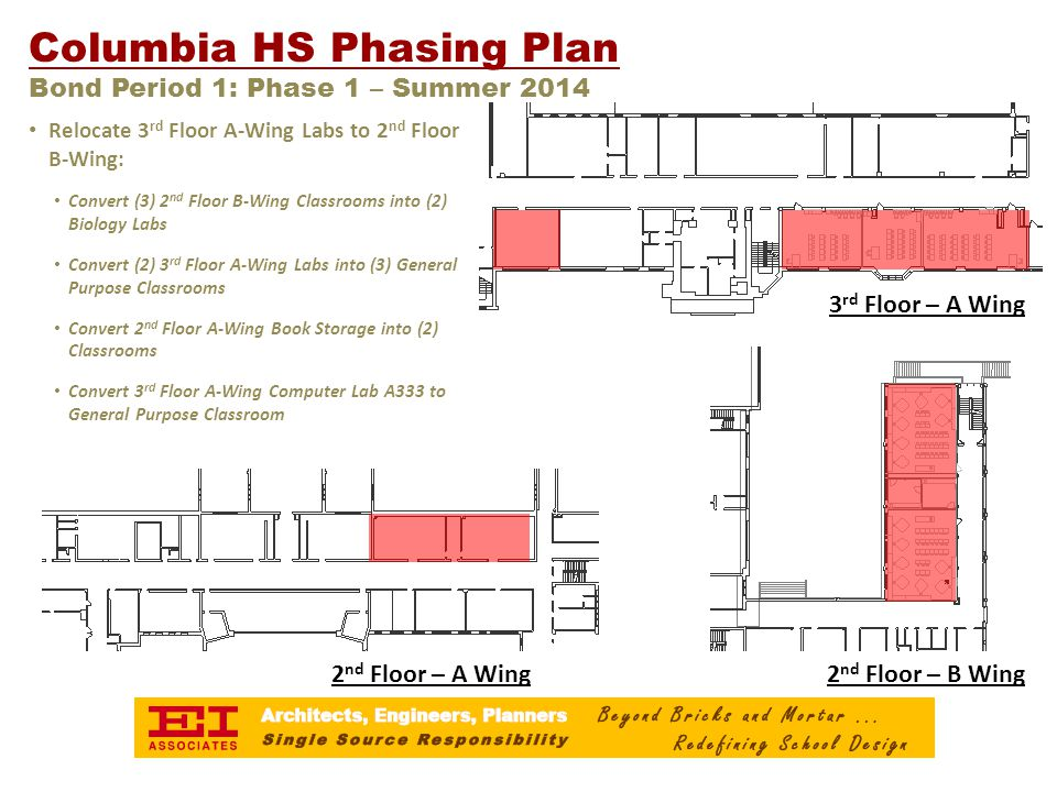 Columbia HS Phasing Plan Bond Period 1: Phase 1 – Summer 2014 Relocate 3 rd Floor A-Wing Labs to 2 nd Floor B-Wing: Convert (3) 2 nd Floor B-Wing Classrooms into (2) Biology Labs Convert (2) 3 rd Floor A-Wing Labs into (3) General Purpose Classrooms Convert 2 nd Floor A-Wing Book Storage into (2) Classrooms Convert 3 rd Floor A-Wing Computer Lab A333 to General Purpose Classroom 3 rd Floor – A Wing 2 nd Floor – B Wing2 nd Floor – A Wing