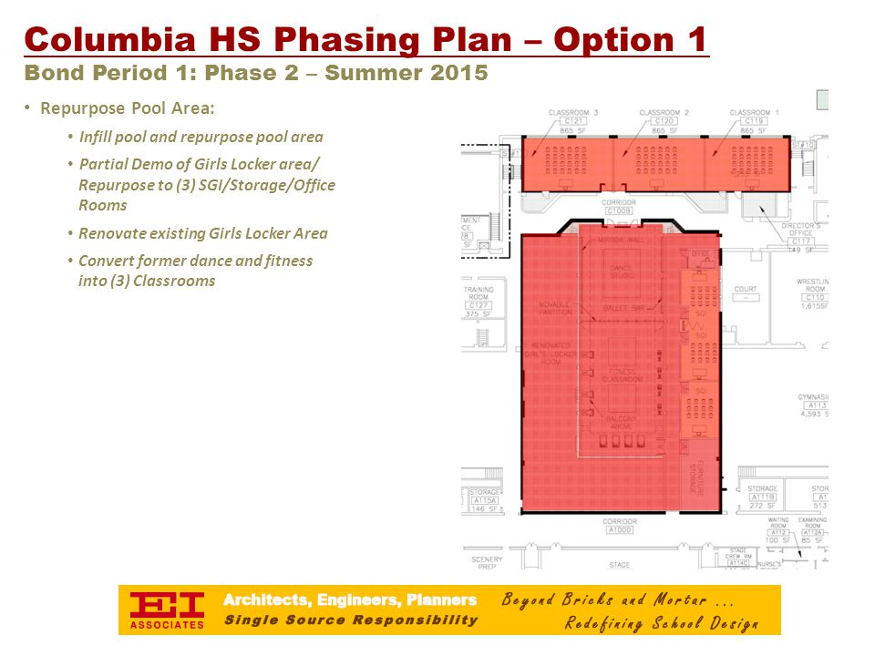 Columbia HS Phasing Plan – Option 1 Bond Period 1: Phase 2 – Summer 2015 Repurpose Pool Area: Infill pool and repurpose pool area Partial Demo of Girls Locker area/ Repurpose to (3) SGI/Storage/Office Rooms Renovate existing Girls Locker Area Convert former dance and fitness into (3) Classrooms