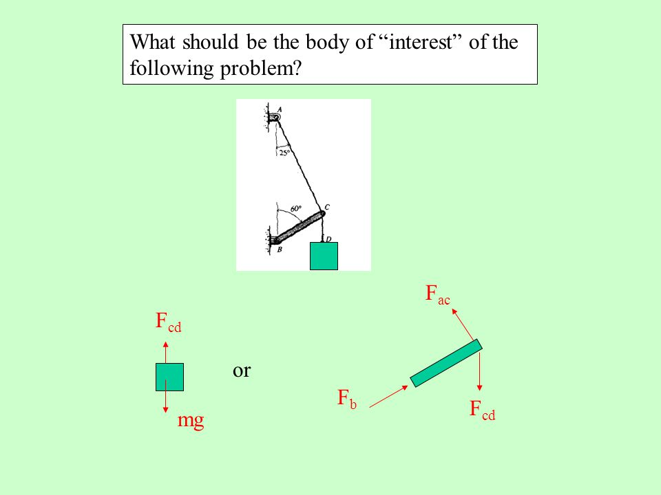 What should be the body of interest of the following problem? mg F cd or F cd F ac FbFb