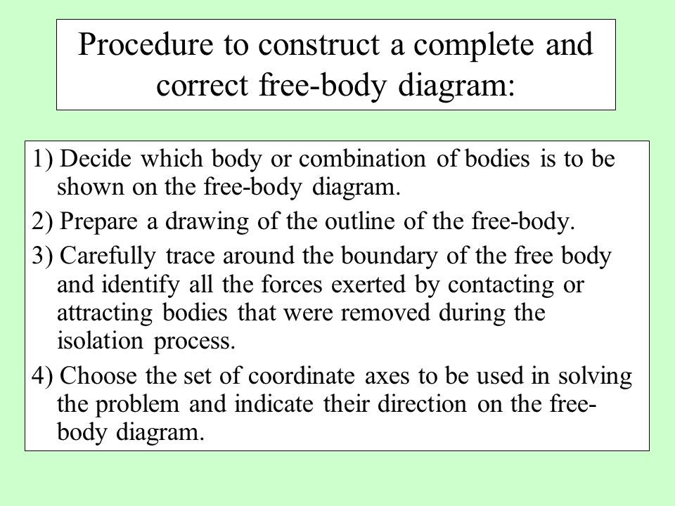 Procedure to construct a complete and correct free-body diagram: 1) Decide which body or combination of bodies is to be shown on the free-body diagram.