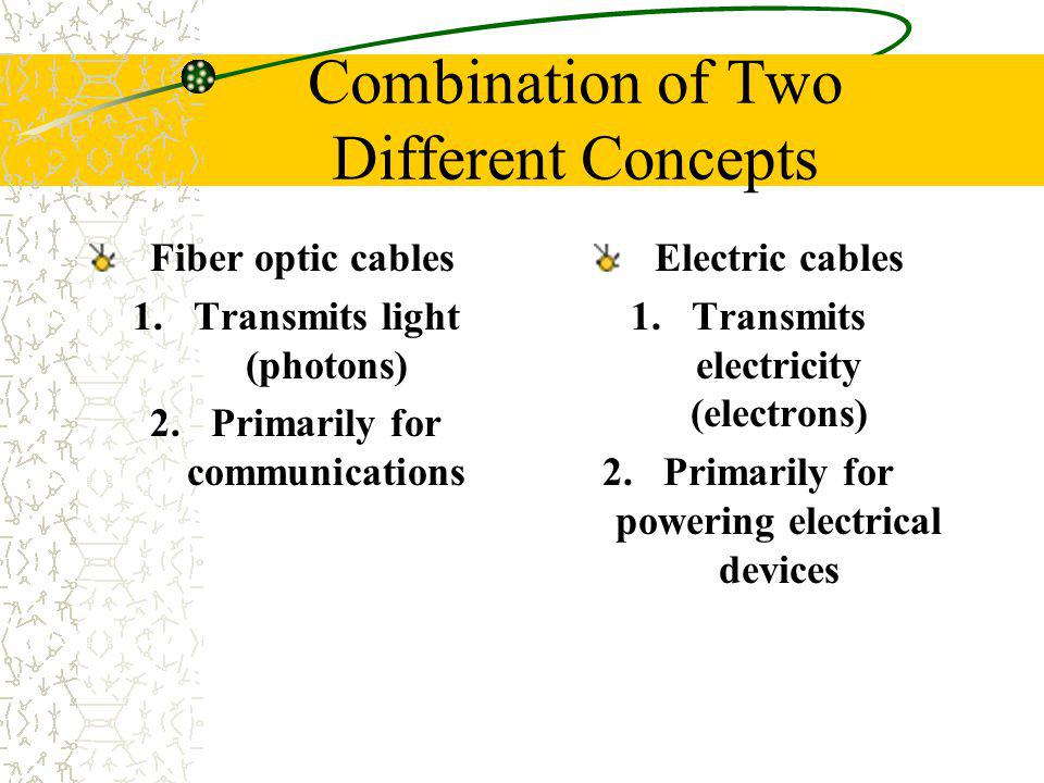 Combination of Two Different Concepts Fiber optic cables 1.Transmits light (photons) 2.Primarily for communications Electric cables 1.Transmits electr