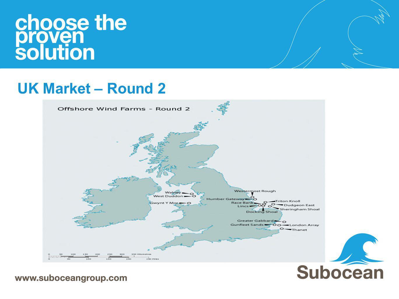 UK Market – Round 2