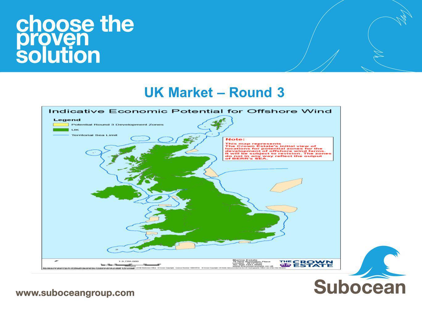 UK Market – Round 3