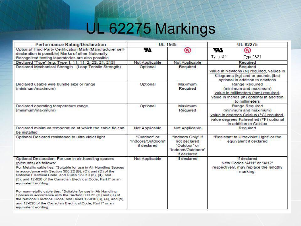 UL 62275 Markings Type1&11Type2&21