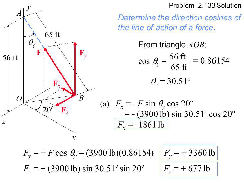 Problem 2.133 Solution z y Determine the direction cosines of the line of action of a force. O x B A FyFy FzFz F FxFx 20 o y 65 ft From triangle AOB: