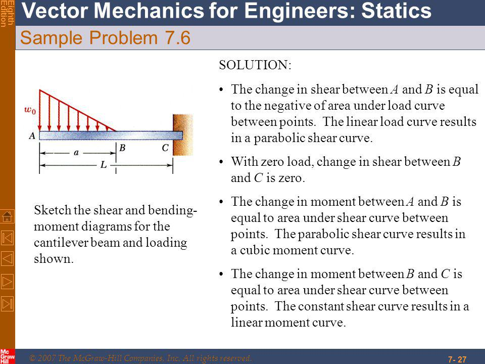 © 2007 The McGraw-Hill Companies, Inc. All rights reserved. Vector Mechanics for Engineers: Statics EighthEdition 7- 27 Sample Problem 7.6 Sketch the