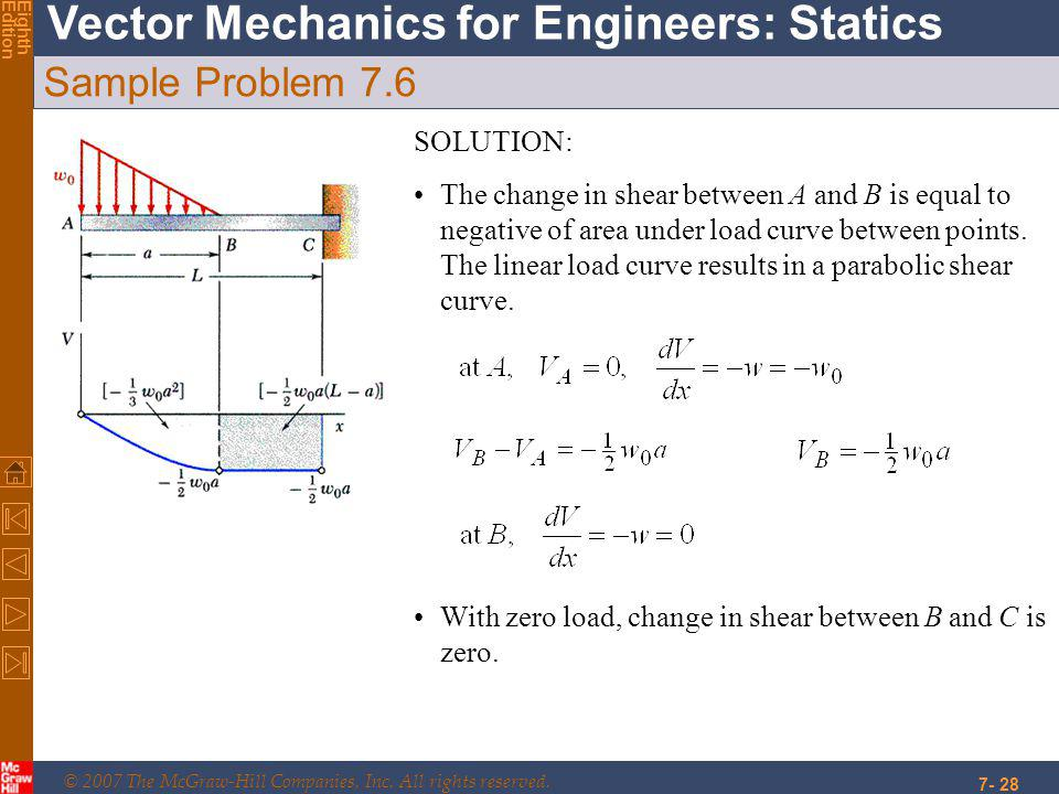 © 2007 The McGraw-Hill Companies, Inc. All rights reserved. Vector Mechanics for Engineers: Statics EighthEdition 7- 28 Sample Problem 7.6 With zero l