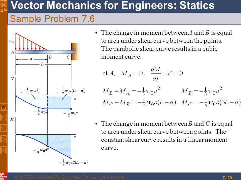 © 2007 The McGraw-Hill Companies, Inc. All rights reserved. Vector Mechanics for Engineers: Statics EighthEdition 7- 29 Sample Problem 7.6 The change