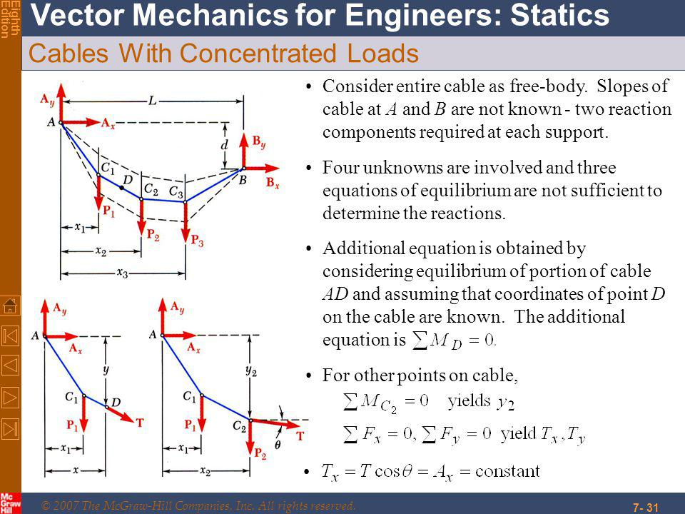© 2007 The McGraw-Hill Companies, Inc. All rights reserved. Vector Mechanics for Engineers: Statics EighthEdition 7- 31 Cables With Concentrated Loads
