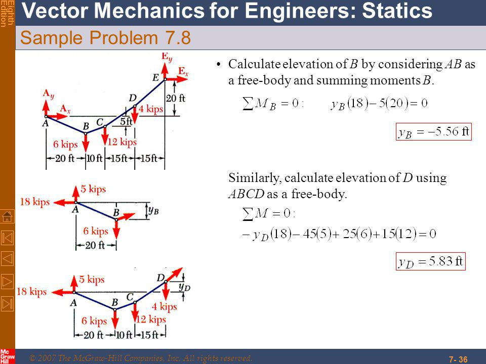 © 2007 The McGraw-Hill Companies, Inc. All rights reserved. Vector Mechanics for Engineers: Statics EighthEdition 7- 36 Sample Problem 7.8 Calculate e