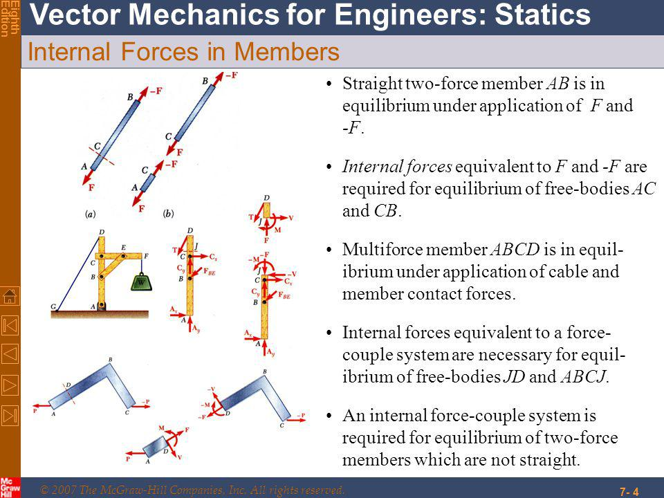 © 2007 The McGraw-Hill Companies, Inc. All rights reserved. Vector Mechanics for Engineers: Statics EighthEdition 7- 4 Internal Forces in Members Stra