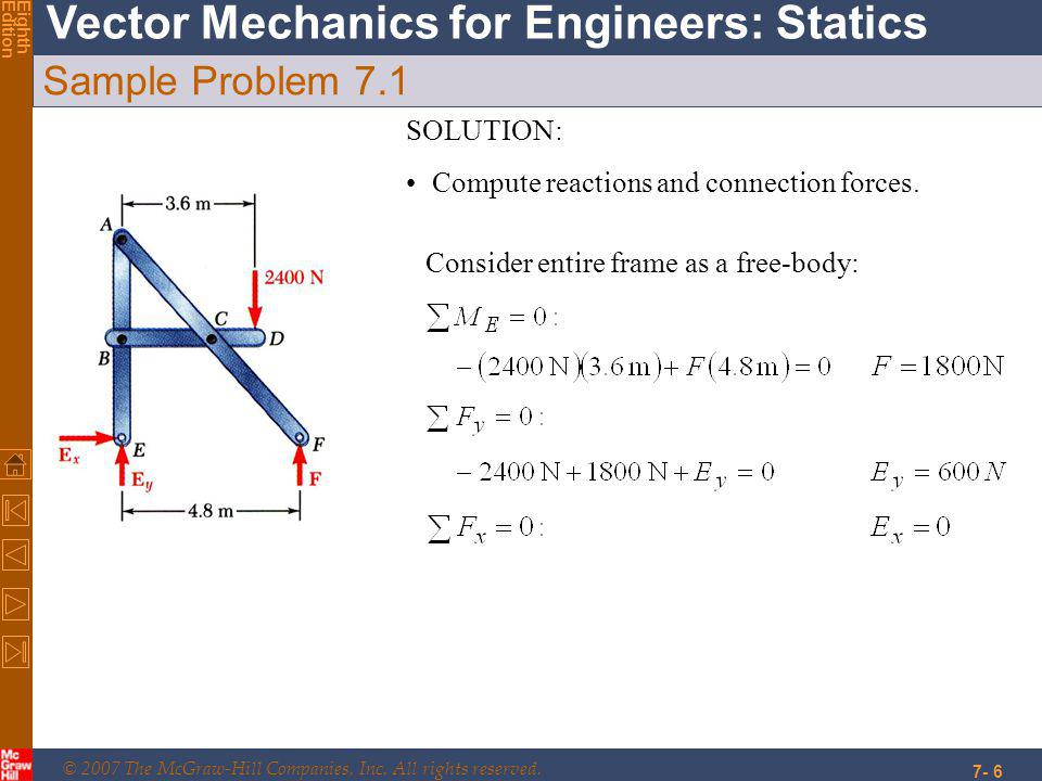 © 2007 The McGraw-Hill Companies, Inc. All rights reserved. Vector Mechanics for Engineers: Statics EighthEdition 7- 6 Sample Problem 7.1 SOLUTION: Co