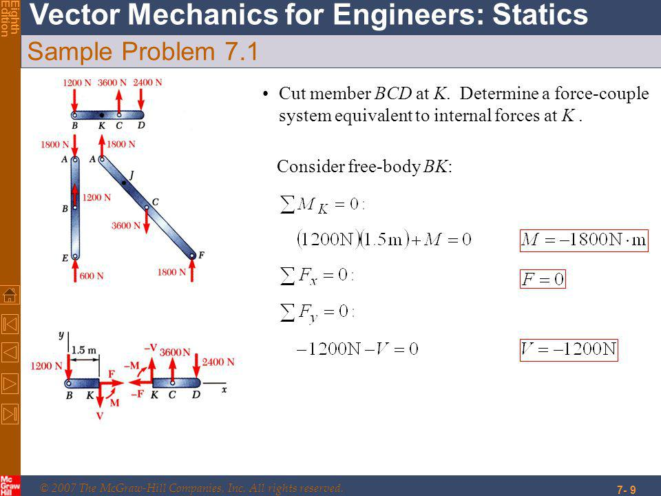 © 2007 The McGraw-Hill Companies, Inc. All rights reserved. Vector Mechanics for Engineers: Statics EighthEdition 7- 9 Sample Problem 7.1 Cut member B
