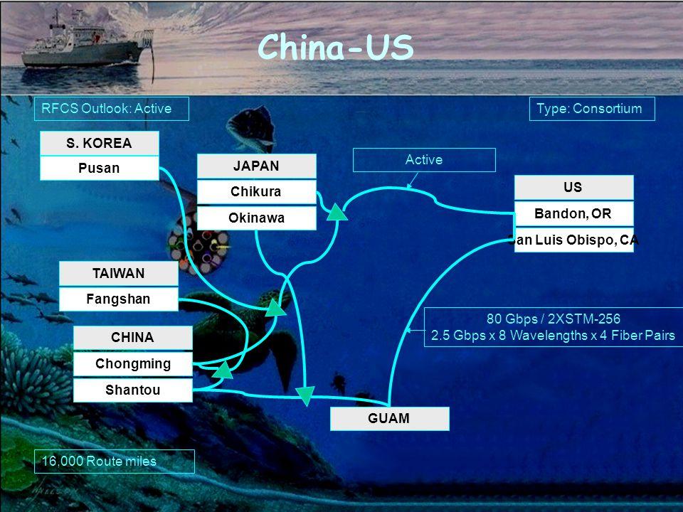 China-US US Bandon, OR San Luis Obispo, CA CHINA Chongming Shantou GUAM 80 Gbps / 2XSTM-256 2.5 Gbps x 8 Wavelengths x 4 Fiber Pairs JAPAN Chikura Okinawa S.