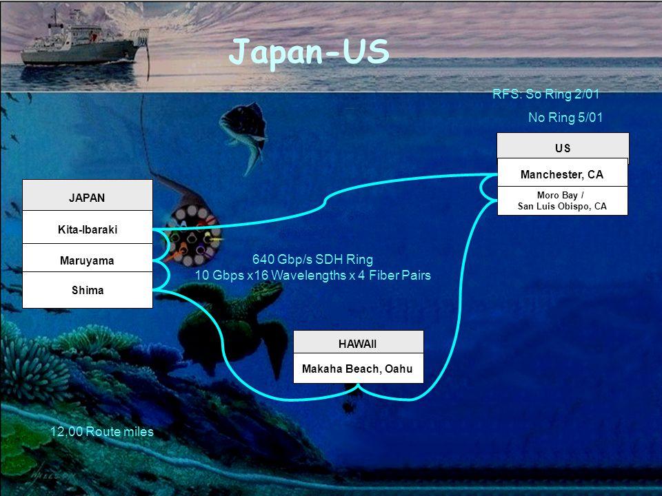 Japan-US JAPAN Kita-Ibaraki Maruyama HAWAII Makaha Beach, Oahu US Manchester, CA Shima Moro Bay / San Luis Obispo, CA 640 Gbp/s SDH Ring 10 Gbps x16 Wavelengths x 4 Fiber Pairs 12,00 Route miles RFS: So Ring 2/01 No Ring 5/01