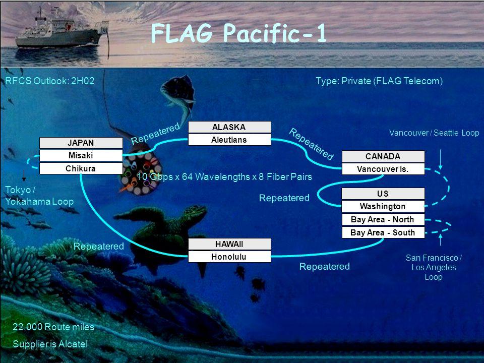 FLAG Pacific-1 RFCS Outlook: 2H02Type: Private (FLAG Telecom) JAPAN Misaki Chikura HAWAII Honolulu US Washington ALASKA Aleutians CANADA Vancouver Is.