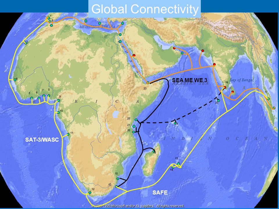 Eastern Africa Submarine Cable System9 1 2 3 4 5 6 7 8 9 10 11 12 13 14 15 16 17 18 19 21 24 25 20 22 23 SEA ME WE 3 SAFE SAT-3/WASC Global Connectivity