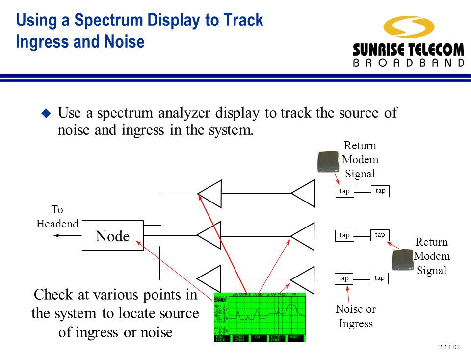 2-14-02 Using a Spectrum Display to Track Ingress and Noise u Use a spectrum analyzer display to track the source of noise and ingress in the system.