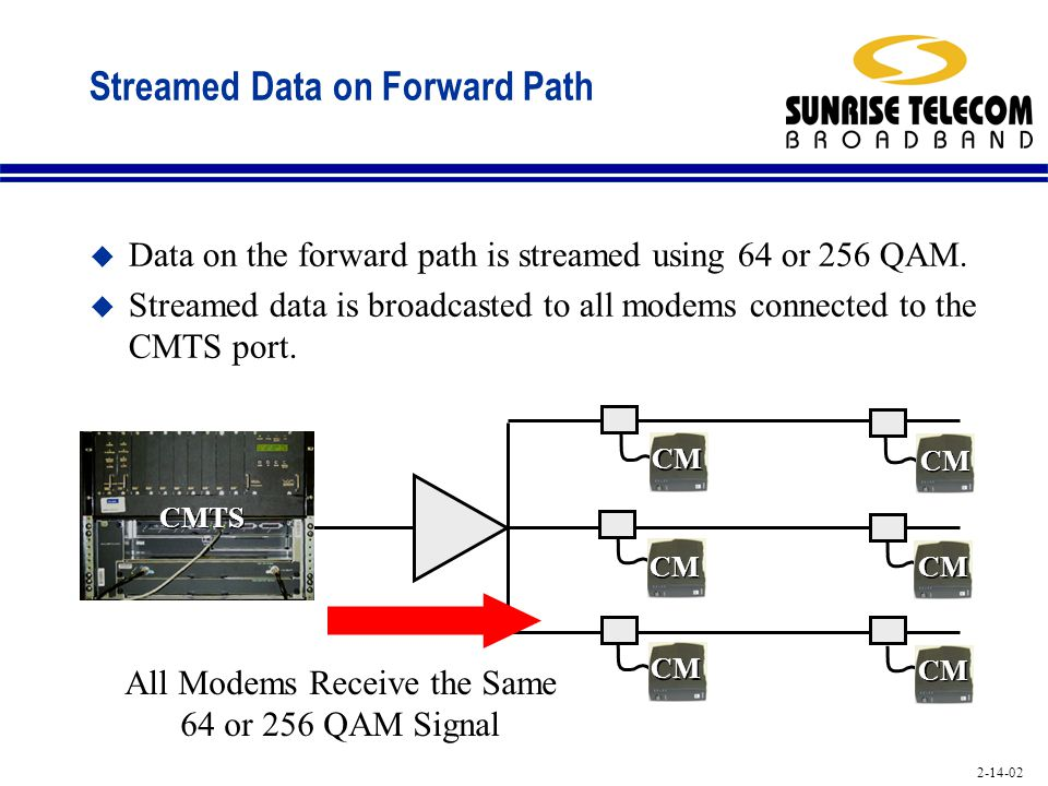 2-14-02 Streamed Data on Forward Path u Data on the forward path is streamed using 64 or 256 QAM. u Streamed data is broadcasted to all modems connect