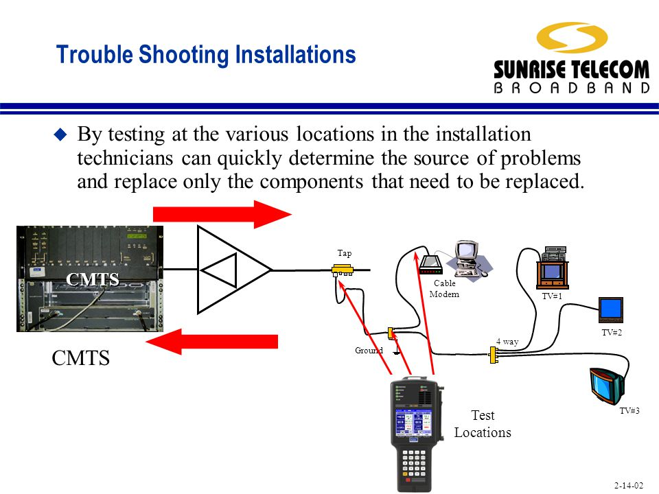 2-14-02 Trouble Shooting Installations u By testing at the various locations in the installation technicians can quickly determine the source of probl