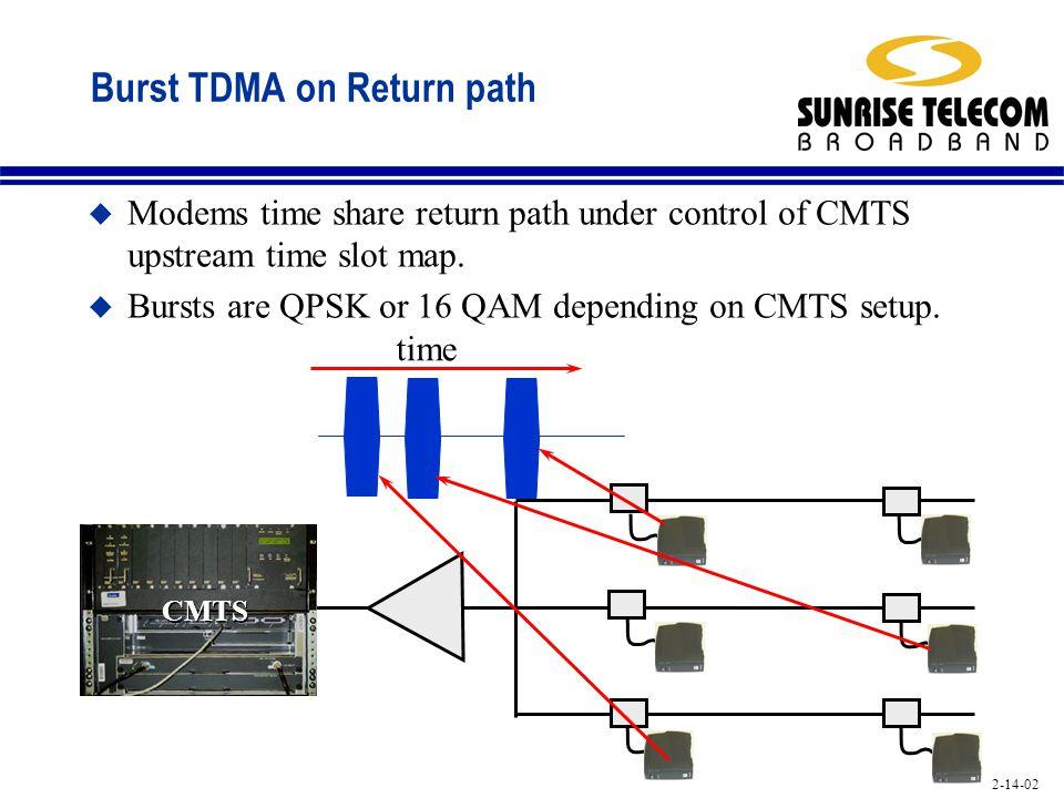 2-14-02 Burst TDMA on Return path u Modems time share return path under control of CMTS upstream time slot map. u Bursts are QPSK or 16 QAM depending