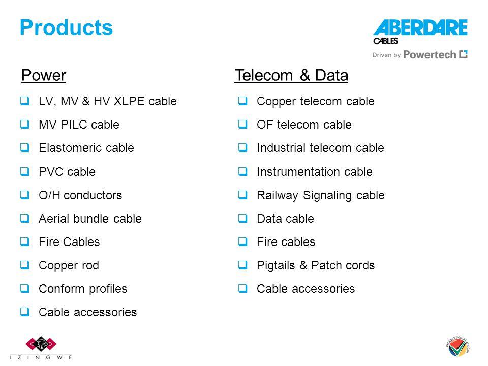 Products LV, MV & HV XLPE cable MV PILC cable Elastomeric cable PVC cable O/H conductors Aerial bundle cable Fire Cables Copper rod Conform profiles C