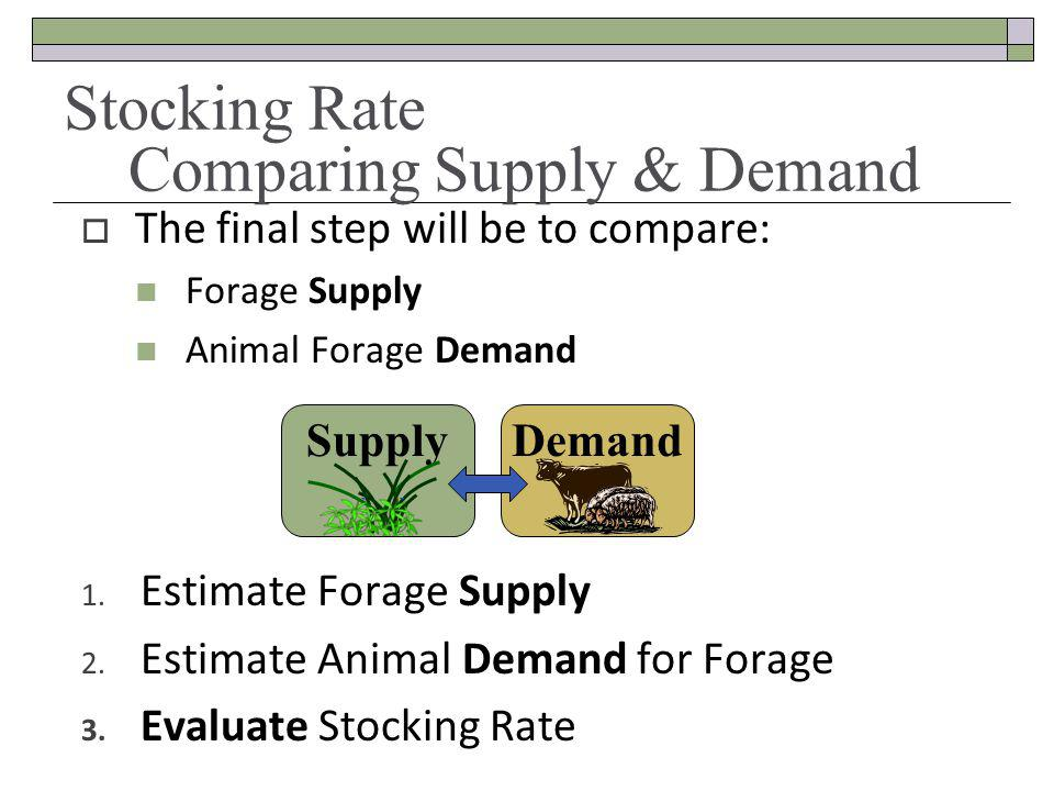 SupplyDemand 15 cows weighing 1200 lbs on pasture for 35 days 1,200 lbs×2.5% ×15 cows×35 days = 15,750 lbs Make Comparison – For Example Total Forage Supply in AUMs 90 acre pasture with Recommended Stocking of 2.25 Ac/AUM = 40 AUMs Convert Pounds to AUMs: 15,570 lbs ÷ 750 lbs = 21 AUMs of Demand Total Forage Demand in Pounds Convert AUMs to Pounds: 40 AUM × 750 lbs = 30,000 lbs of Supply