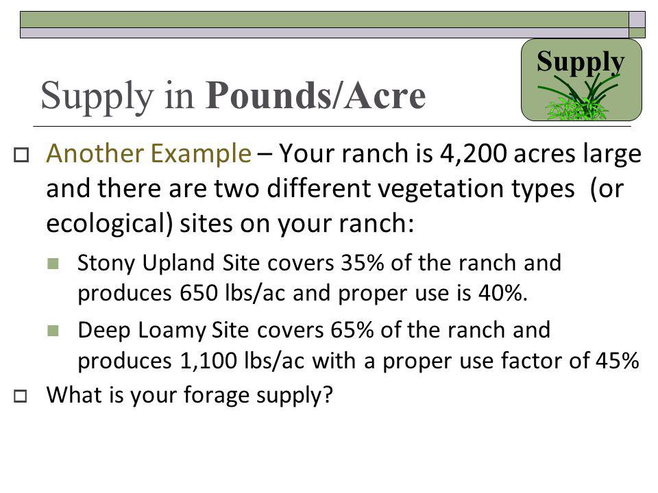 SupplyDemand Weight/Area (lbs/ac) × Area (acres) × Proper Use Factor(%) Total Forage Supply in Pounds Total Forage Supply in AUMs Acres/AUM ÷ Area (acres) - or – AUMs/Acre ×Area (acres) Start with lbs/acre.